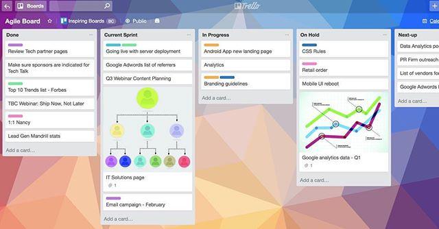 Trello:  Aplikasi untuk Mengelola Pekerjaan dan Berkolaborasi